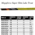 DAIWA NEW MEGAFORCE SUPER SLIM MONTATE