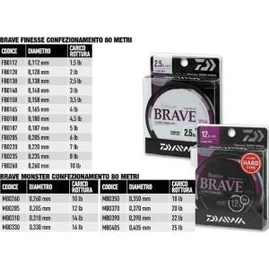 Daiwa brave finesse 0,187 mm 5,0 lb - daiwa