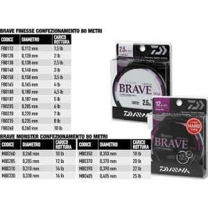 Daiwa brave finesse 0,112 mm 1,5 lb - daiwa